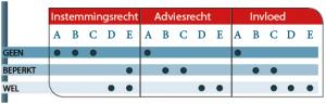 tabel PSA